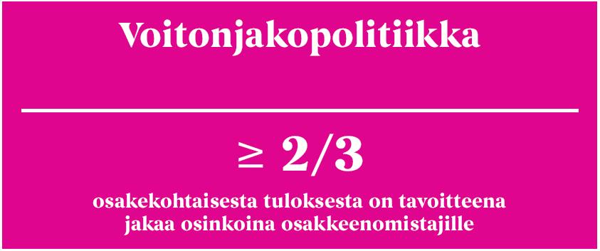 Osinkopolitiikka.png